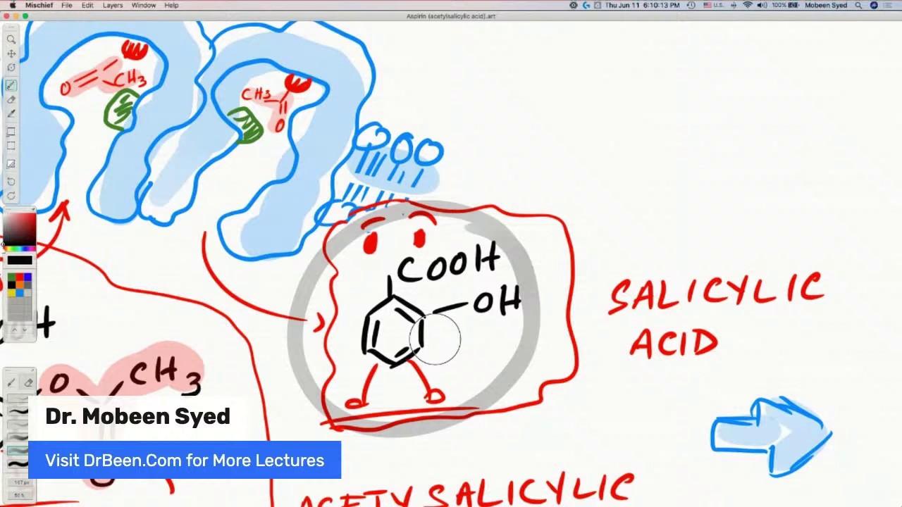 COVID-19 and Aspirin