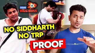 Bigg Boss 13 | No Siddharth Shukla No TRP; Here;s The Proof | BB 13 Latest Video
