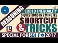 Shortcut Tricks Reasoning Coded Inequality Sbi Po 2017