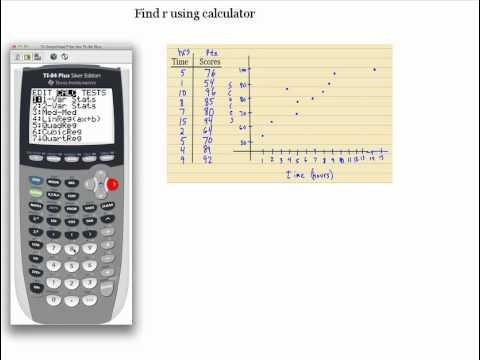 Find r using TI83/84