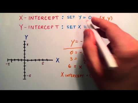 How to Find the X and Y Intercept of a Line ( Example 2 ) Intermediate Algebra , Lesson 61