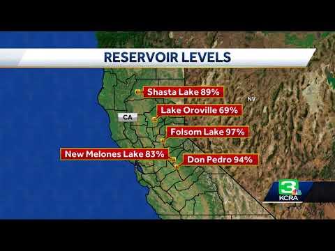 Folsom Lake Levels
