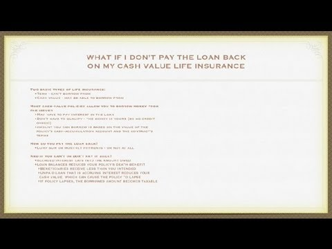 What If I Don't Pay the Loan Back on My Cash Value Life Insurance? : Insurance, Loans & More