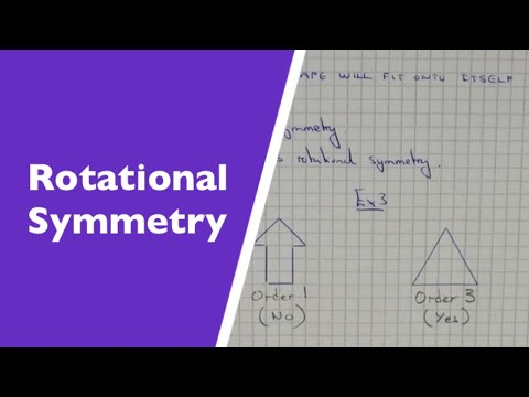 Rotational Symmetry. How To Work Out The Order Of Rotational Symmetry Of A Shape.