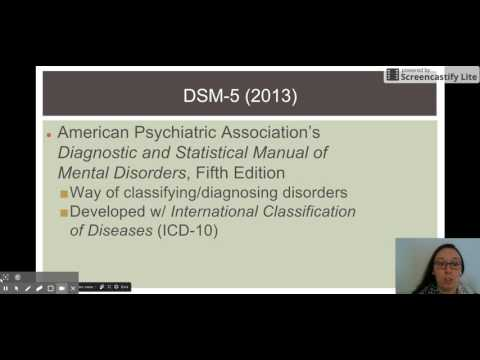 Classification of Psych Disorders