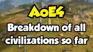 AoE4 - Details about France & other civilizations