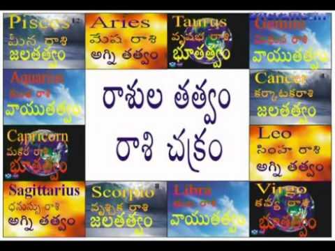 Learn Astrology  in Telugu
