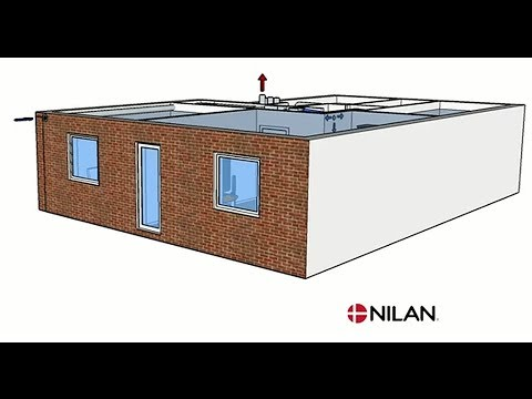 Ventilation in apartment with the Nilan Comfort 300 Top ventilation unit and NilAIR