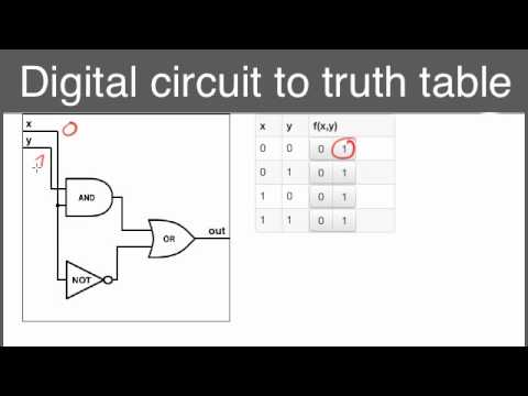 Convert digital circuits to truth tables.mp4