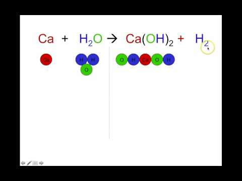 How to Balance Chemical Equations (Simple Method for Beginners)