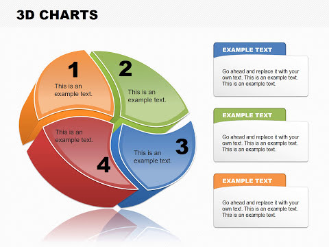 3D PIE Chart PowerPoint Charts