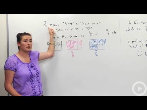 Multiplying and Reducing Fractions - Fractions and mixed numbers - Pre-algebra