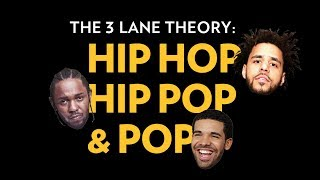 The 3 Lane Theory: J. Cole, Kendrick Lamar & Drake