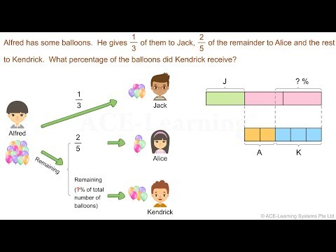 Singapore Primary Math Word Problems Video - Percentage
