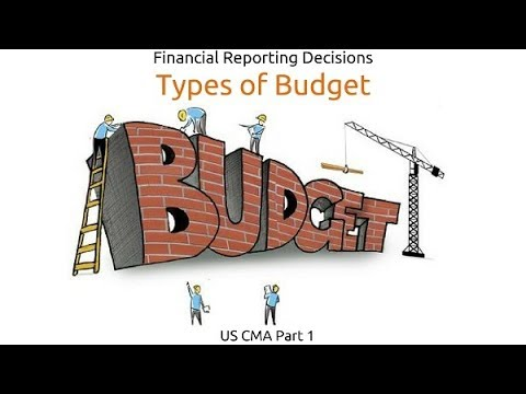 Types of Budget | Financial Reporting Decisions| US CMA Part 1| US CMA course | US CMA Exam