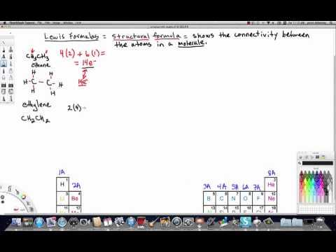 ChemDoctor: Lewis Formula ethane, ethylene, ethyne