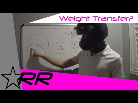Racing Basics- What is Weight Transfer?