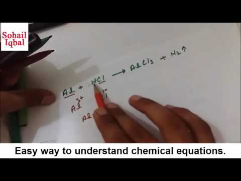 Easy way to understand chemical equations   General tips