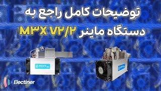 WhatsMiner M3 Bitcoin ASIC Miner Demo In English - PakVim
