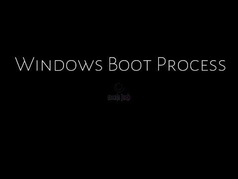 Windows Boot Process | Windows 7 & above