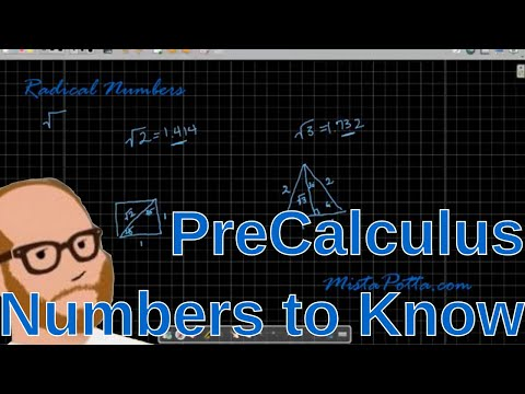 PreCalculus - Numbers to Know