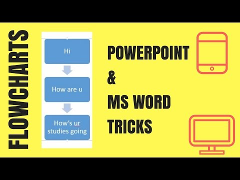 How to Make Flowcharts in Powerpoint & MS Word | Same for PPT & Word