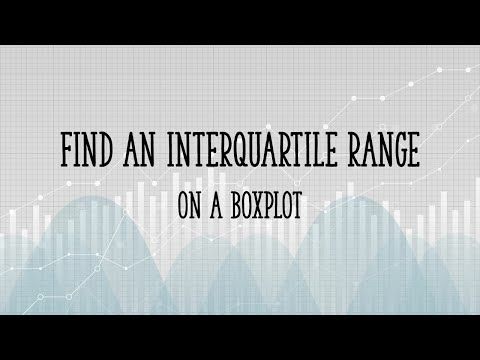 How to find an interquartile range on a boxplot