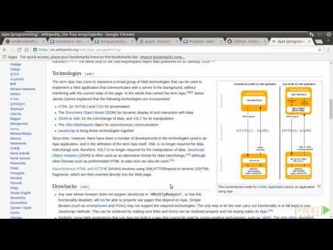 Learning Node.js : Making AJAX calls   packtpub.com