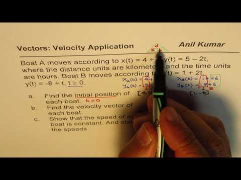 How to find initial position velocity and speed from vector position equation