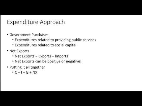 GDP Expenditure Approach