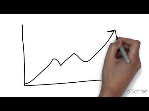Business English - trends and graphs