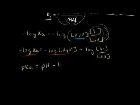 Buffer solutions | Chemical processes | MCAT | Khan Academy