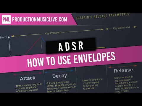 How To Use The ADSR Envelope