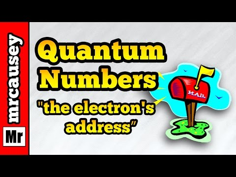Quantum Numbers | Principal Energy Levels | Energy Sub-levels and Orbitals