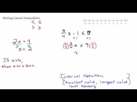 Solving Linear Inequalities - Line Graphs and Interval Notation