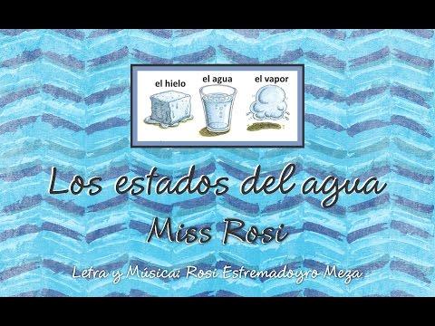 Xxx Mp4 Los Estados Del Agua Miss Rosi 3gp Sex