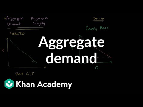 Aggregate demand | Aggregate demand and aggregate supply | Macroeconomics | Khan Academy