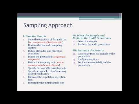 Audit Sampling - Prof. Helen Brown