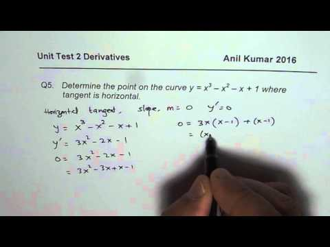 Q5 Point on Cubic Function with Horizontal Tangent AP Calculus