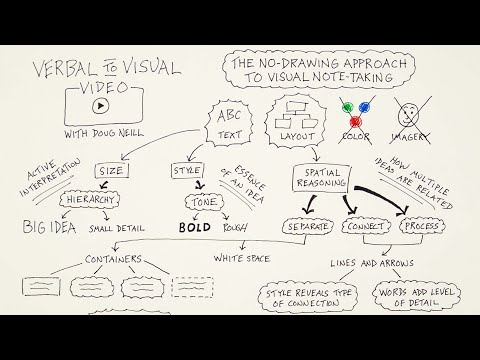 How To Sketchnote Without Drawing