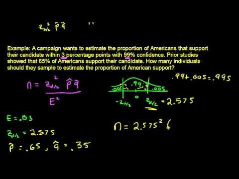 Calculating Sample Size when Estimating Population Proportions