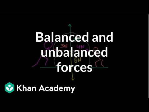 Balanced and unbalanced forces   Forces and Newton's laws of motion   Physics   Khan Academy