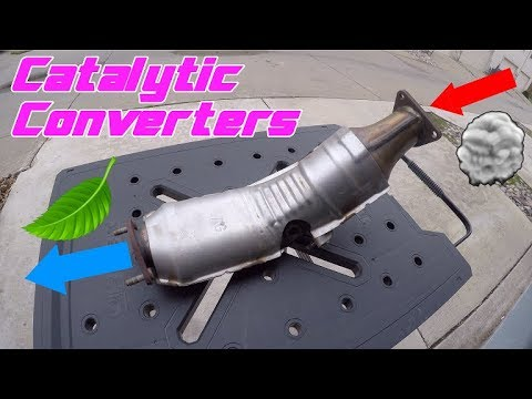Catalytic Converters - How They Work