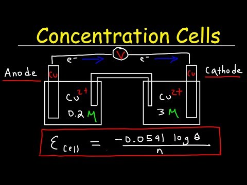 Concentration Cells & Cell Potential Calculations - Electrochemistry