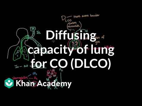 Diffusing capacity of the lung for carbon monoxide (DLCO) | NCLEX-RN | Khan Academy