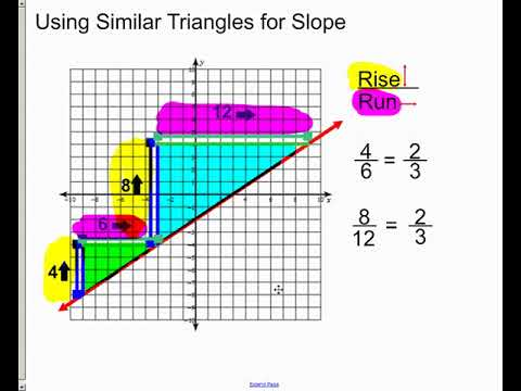 lesson - similar triangles and slope