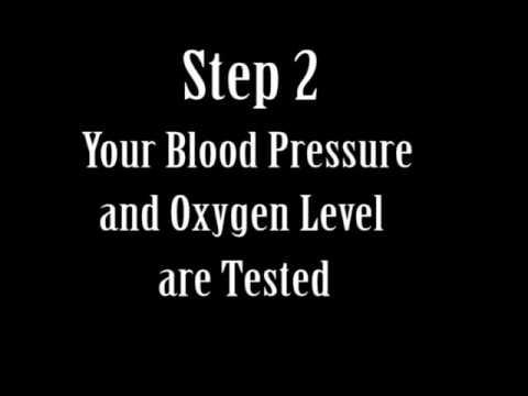 Heart and Health Medical heart screening