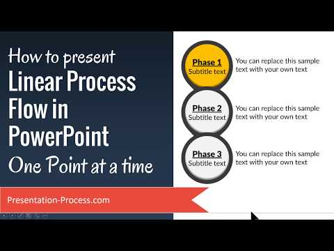 How to Present Linear Process Flow in PowerPoint One point at a time
