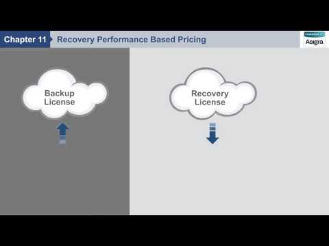 Cloud Backup and Recovery License Model - Pay for what you recover