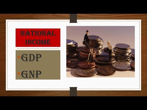 #Part-2  National Income, GDP, NDP, GNP, NNP for IAS/PCS exams